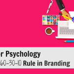 Color Psychology and 60-30-10 Rule in Branding