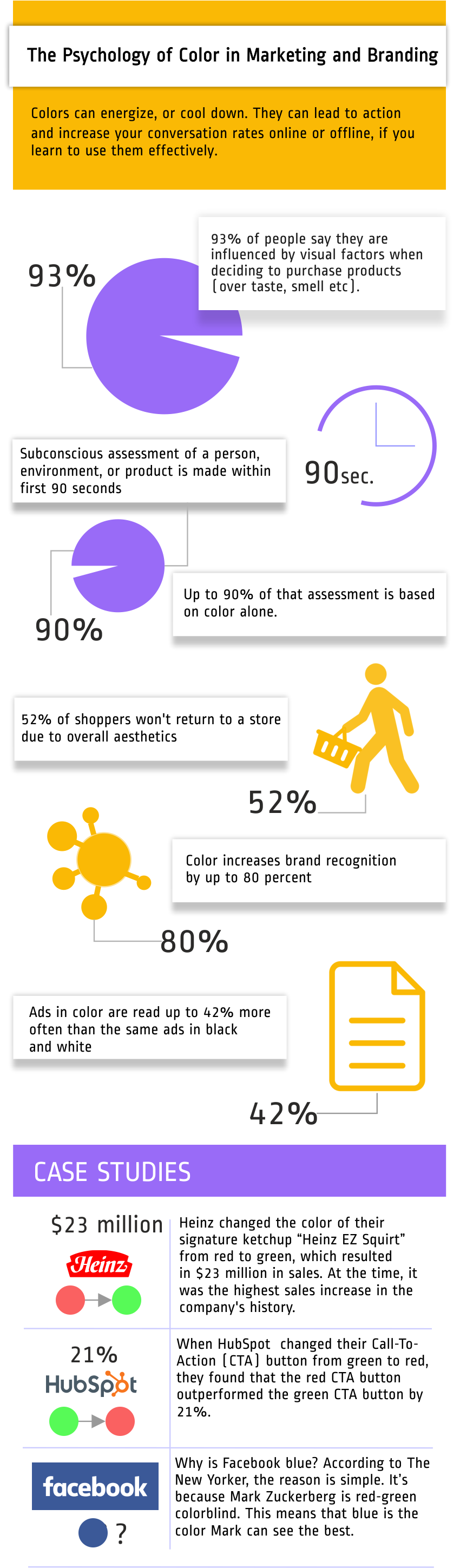 Color Psychology and 60-30-10 Rule in Graphic Design, The Ultimate Content Marketing