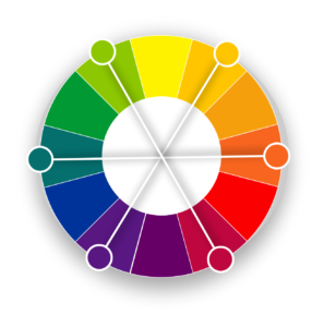 The Color Wheel Is Organized So That If Opposite Colors Are Chosen Then One Always Cool And Other Warm With Greatest Contrast